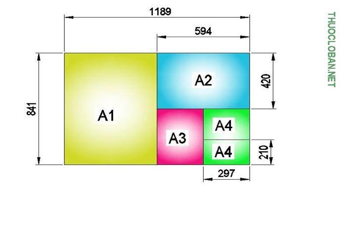 Hiện nay, kích thước chuẩn được sử dụng phổ biến trên toàn thế giới chính là kích thước của khổ giấy A4